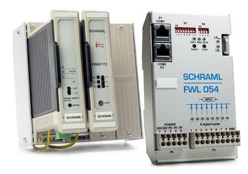 SCHRAML Stationen FWM 172 und FWL 054
